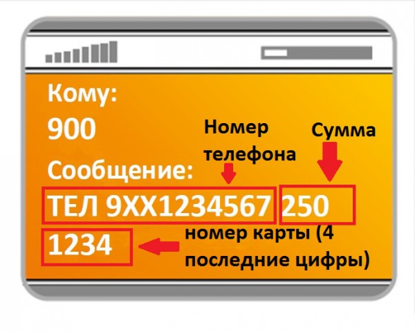 Как сделать мобильный счет - Поселок Лесной родник