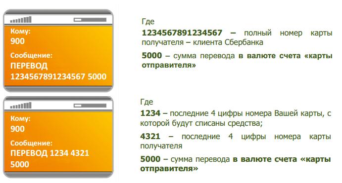 Как перезти деньги с сбербанка через смс