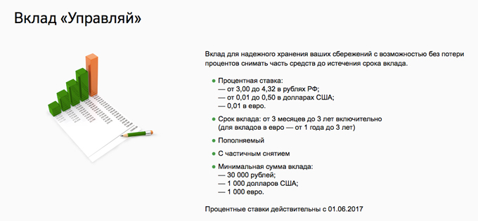 Депозитные вклады в Сбербанке для физических лиц: проценты по вкладам на 2017 год