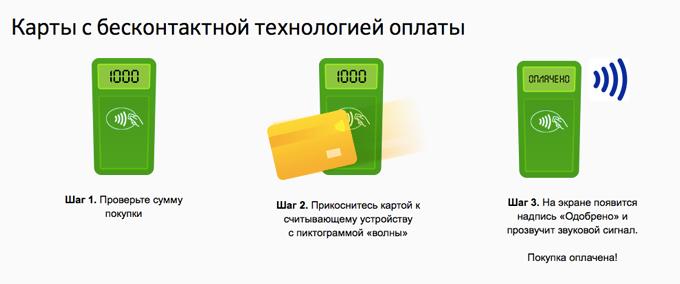 Бесконтактная оплата в Сбербанке: что это такое?