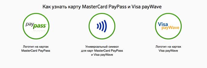 PayPass в Сбербанке