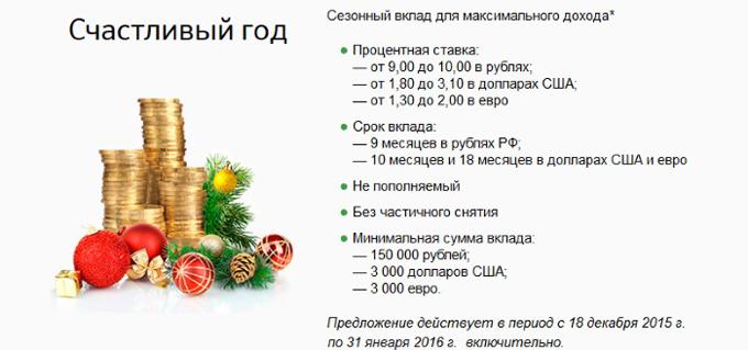 """Вклад """"Счастливый год"""" в Сбербанке"""
