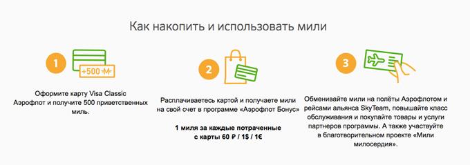 Программа Аэрофлот-бонус от Сбербанка
