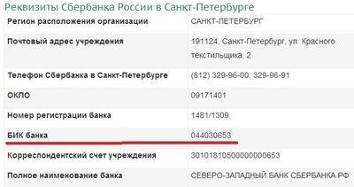 коммерческие банки москвы список кредит взять