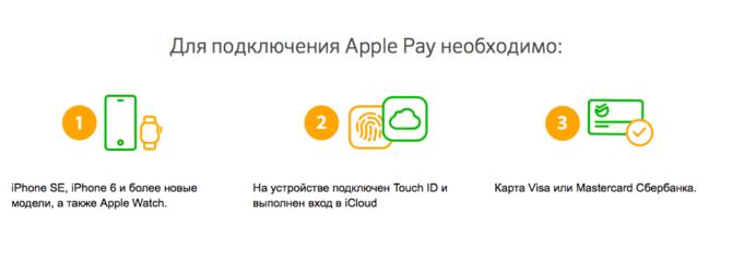 Для подключения Apple Pay необходимо