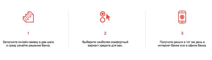 хоум кредит онлайн интернет частный кредит якутск